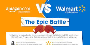 amazon vs walmart black friday drop shipping and ecommerce content resources index doba