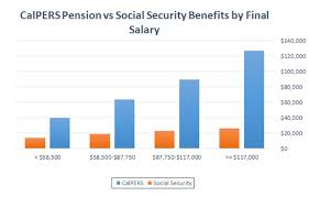 calpers retirement calculator table average calpers pension up to 5 times greater than comparable social