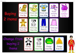 gordons numeracy teaching resources