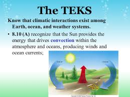 the teks know that climatic interactions exist among earth ocean