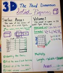 Surface Area And Volume Worksheets Grade 7 Surface Area And Volume 3d Solid Figures Fifthgradeflock Com