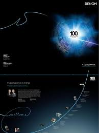 denon gc 2010 2011 hdmi blu ray