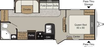 Travel Trailers With Bunk Beds Floor Plans New Or Used Travel Trailer Campers For Sale Rvs Near Rapid City