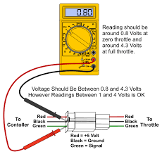 throttle testing guide electricscooterparts com