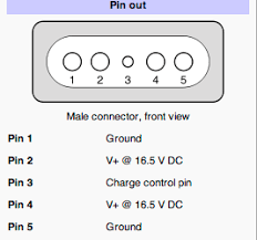 macbook why does my magsafe power connector only work one way