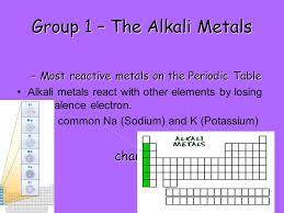 Al On Periodic Table Eq How Does The Reactivity Of Metals Change Across The Periodic
