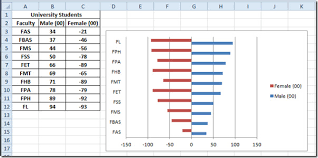 comparative histogram in excel 2010