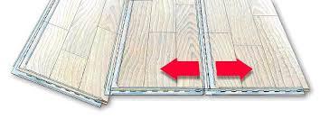 Locking Laminate Flooring Alloc Usa Buy Alloc Laminate Flooring