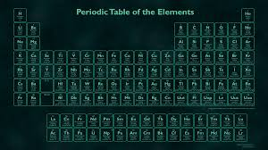 the development of the modern periodic table four new chemical elements not just another period drama the