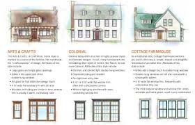 Different Shapes Of Windows Inspiration Modern House Plans Trendy Architecture Window Style