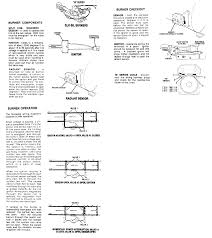 kenmore 70 series dryer whats capacity html in zydurisyqu github