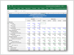 Discounted Flow Analysis Excel Template A Dcf Model Template In Excel By Ex Deloitte Consultants