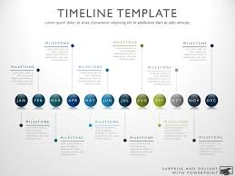 Blank Road Map Template by Timeline Template U2013 My Product Roadmap Denenecek Projeler