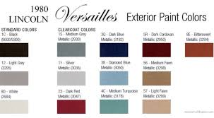 auto paint codes paint color chips and codes for the 1980