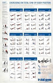 workout chart for marcy home gym goddess workout