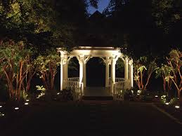 energy efficient outdoor led lighting