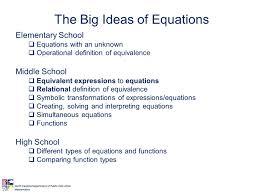12 elementary school equations