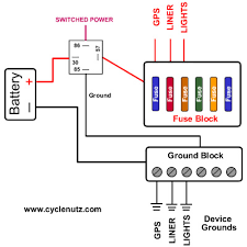 fuse block and relay installation