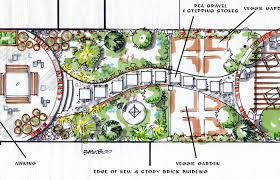 backyard plan backyard planning ideas patio garden design for small backyards