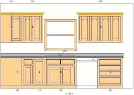 Kitchen Cabinets Layout Design Design Kitchen Cabinet Design Kitchen Cabinet Layout