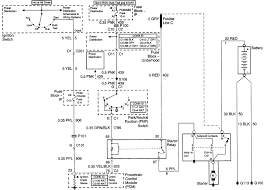 chevy wiring diagrams inside ignition switch diagram saleexpert me