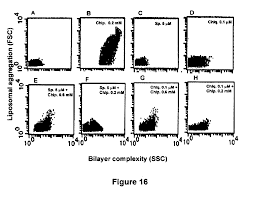 patent us6777193 methods for diagnostic and or treatment of