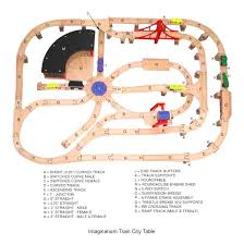 imaginarium train table instructions imaginarium train table layout instructions toys home imaginarium