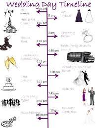 doc 680650 wedding schedule template u2013 wedding itinerary