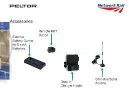 3m peltor dect com ii briefing for dect com super users ppt