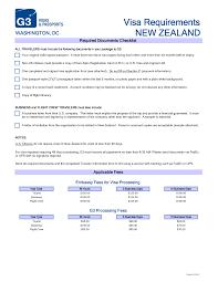 Invitation Letter Us Visa invitation letter for us business visa from india