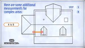 Calculate Square Footage Of House How To Calculate Square Footage Of A Roof Best Roof 2017