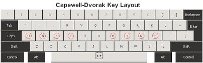microsoft keyboard layout designer alternative keyboard layouts