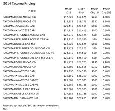 all toyota tacoma models toyota announces pricing for 2014 tacoma pickuptrucks com