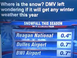 weather wars winter wars 2017 snow drought the only droughts