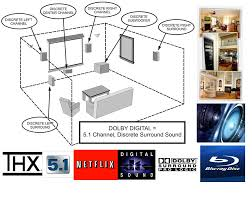 products and services mr audio and video
