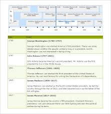 9 biography timeline templates u2013 free sample example format