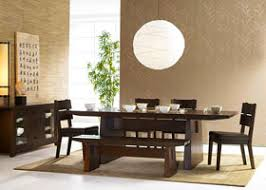 RoombyRoom Dining Room - Dining room feng shui