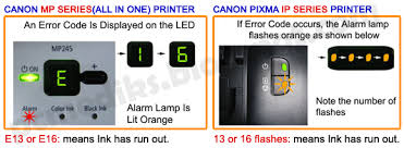 cara reset printer canon mp258 error e13 how to refill canon pg810 and cl811 pc mediks