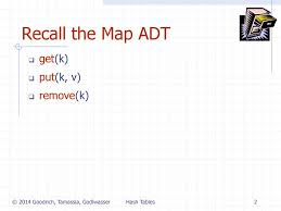 Java Map Get Hash Tables 1 28 2018 Presentation For Use With The Textbook Data