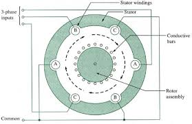 dayton motor rev fwd wiring u2013 the home machinist u2013 readingrat net