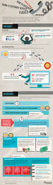 Best Resume Customer Service Representative by 66 Best Customer Service Infographics Images On Pinterest