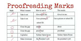proofreading marks and how to use them grammar tutorial