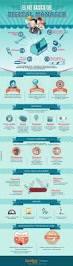 53 best u003cdiseño u003e infografías infographics design images on