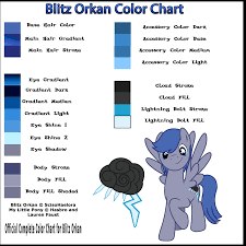 Color Meanings Chart by Blitz Orkan Color Chart V4 By Scisohaelora On Deviantart