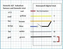 thermostat wire diagram agnitum me
