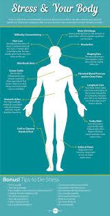 14 best employee health u0026 wellness images on pinterest student