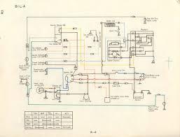 71 kawasaki 125 wiring diagram kawasaki wiring diagram instructions