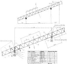 how to design roof trusses sample calculation of metal truss build