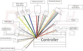 razor electric scooter diagram wiring diagram