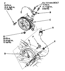 2007 honda odyssey power steering while on a trip our honda odyssey suddenly became to